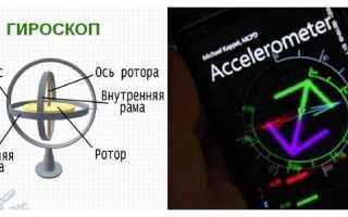 Разбираемся что такое акселерометр и гироскоп