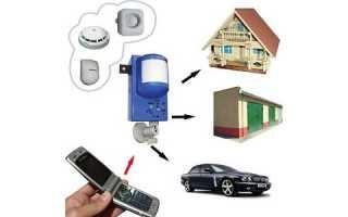Применение GSM сигнализации на различных объектах