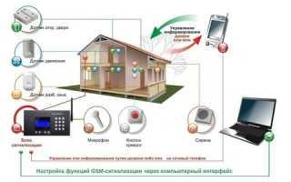 GSM-сигнализация для вашей дачи