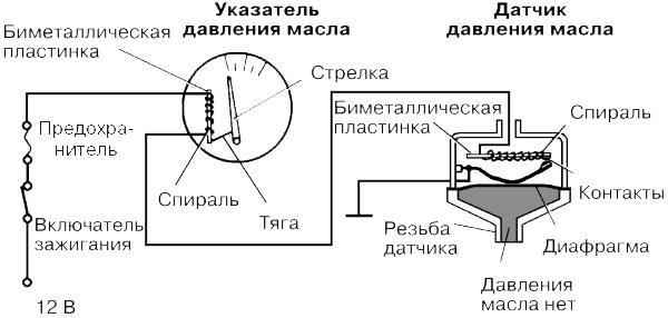 Датчик давления масла ваз 2110 2