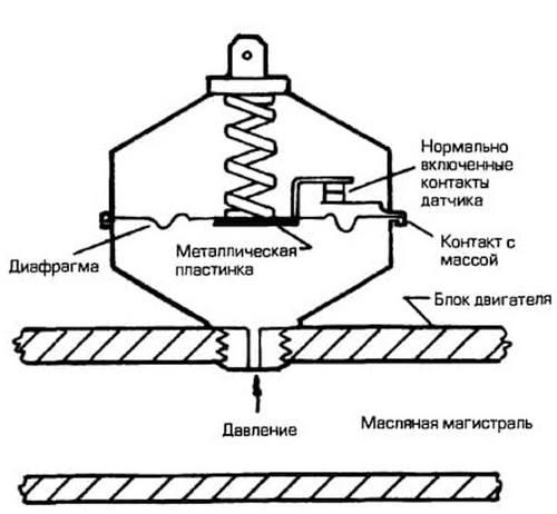 Схема датчика 2107