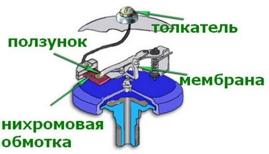 Датчик давления масла ВАЗ 2106 4