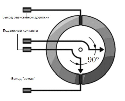 Датчик угла поворота рулевого колеса 4