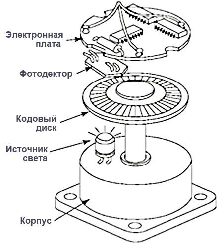 Датчик угла поворота рулевого колеса 5