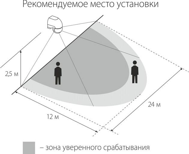 Настройка датчика движения 5