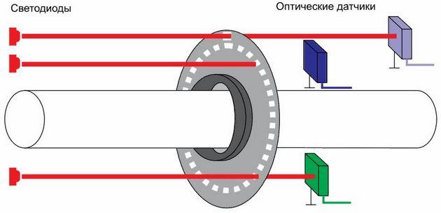 Оптический датчик