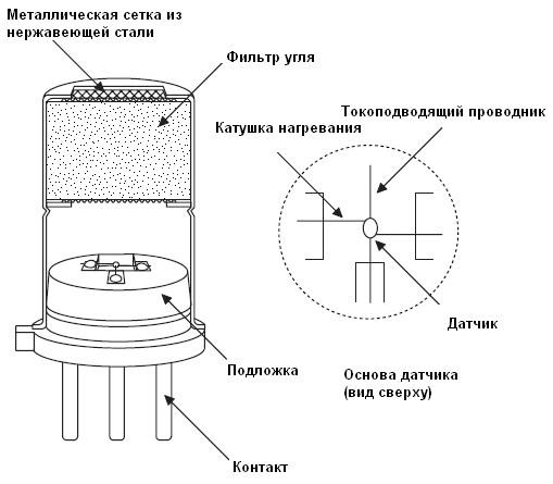 Полупроводниковые датчики. Схема