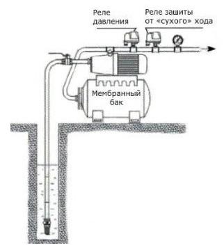 Схематическая схема подключения