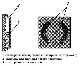 Инклинометр