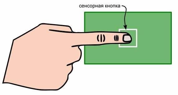 прикоснуться пальцем