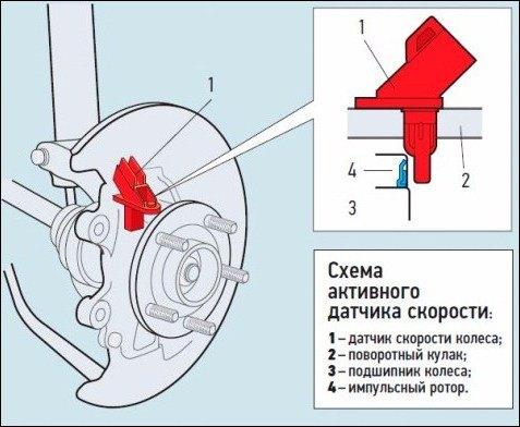 Схема активного датчика скорости