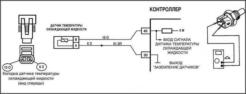датчик температуры ВАЗ 2115 (инжектор 8 клапанов) схема