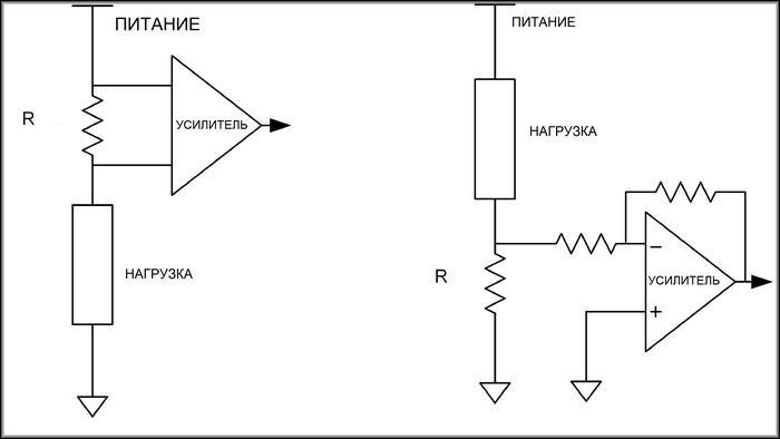слева – измерение малых токов; справа - измерение больших токов