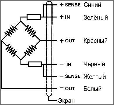 Схема для подключения тензодатчика