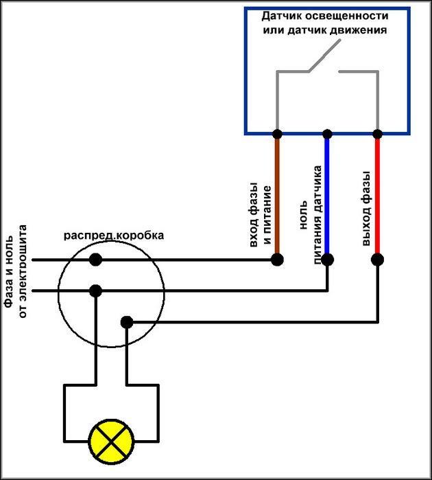 подключение релейной панели управления освещением