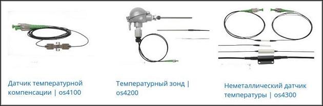 Micron Optic