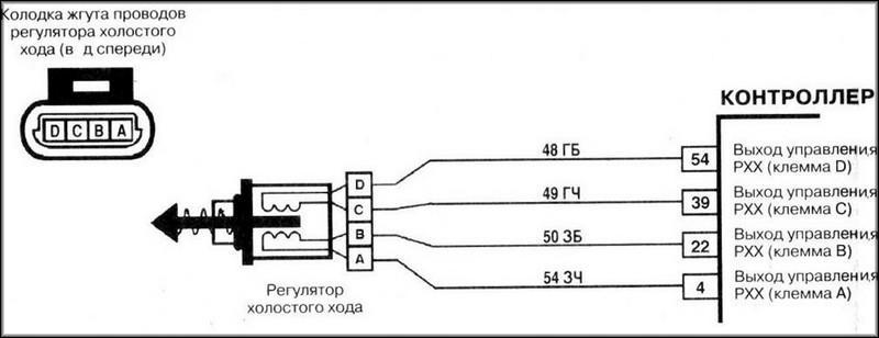Схема включения рхх