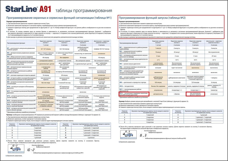 Автосигнализация Старлайн A91