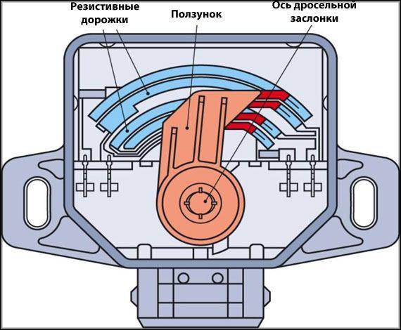 Схема механического ДПЗД
