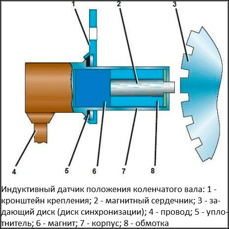 Схема ДПКВ