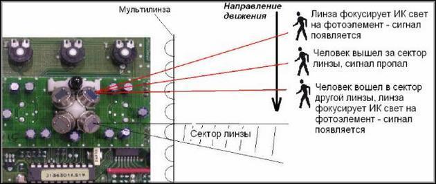 схема ИК детектора