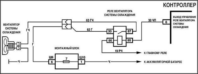 Электрическая съема работы вентилятора