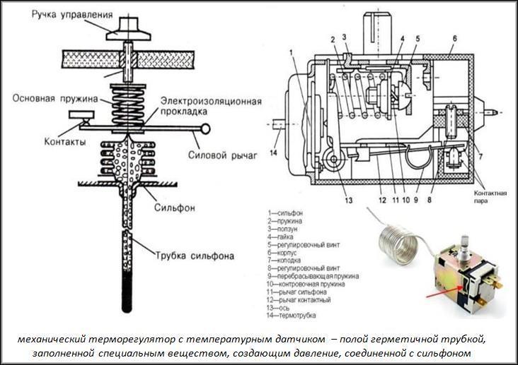 механический термодатчик