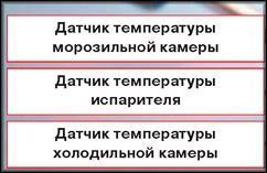 Особенности