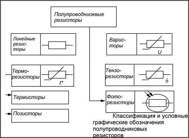Схематические рисунки