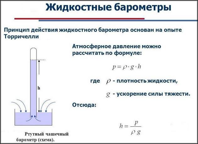 Жидкостный барометр