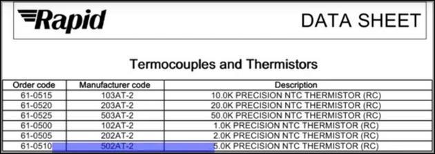 модель термопары