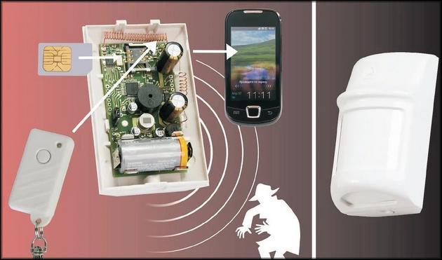 Настройка сигнализации с GSM модемом
