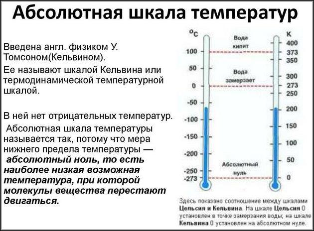 шкала температур