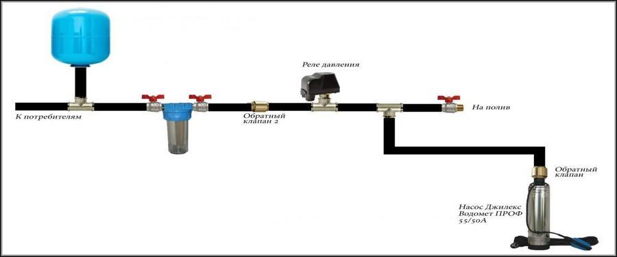 Схема подключения реле давления при погружном насосе