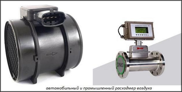 автомобильный и промышленный расходомеры воздуха