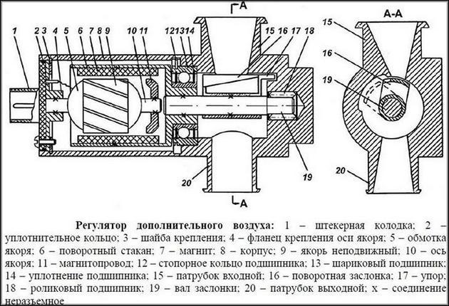 Устройство РХХ-60