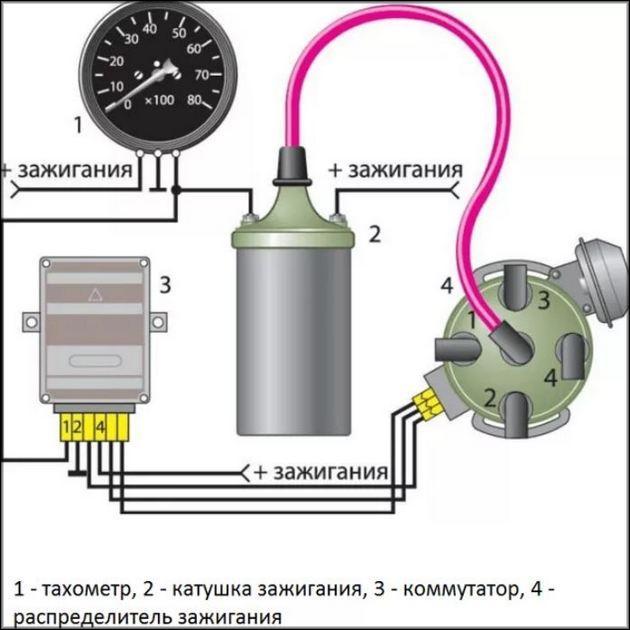 Схема подключения тахометра ВАЗ-2106