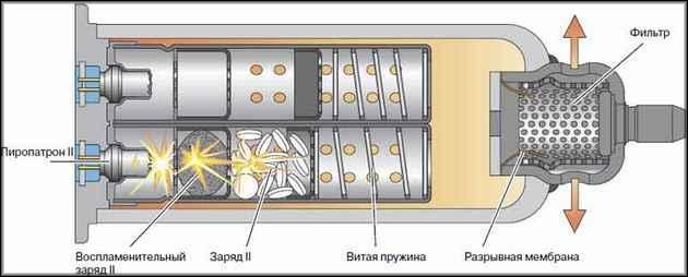 модуль подушек безопасности