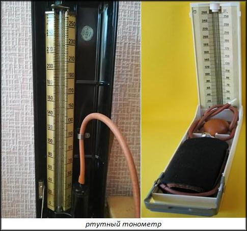 Разновидности измерителей артериального давления