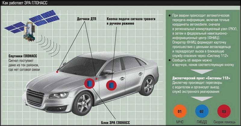Телеметрический сенсор