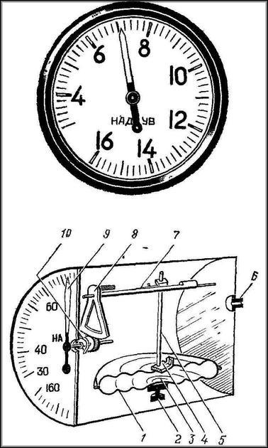 Калибровка механического тонометра