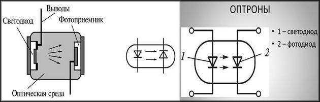 Схемы с фотодиодами