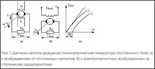Схема работы тахометрических генераторов