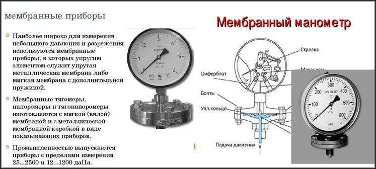 Мембранный манометр