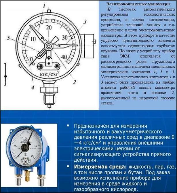 Описание электроконтактных манометров