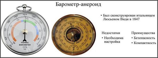 Общая информация о барометре