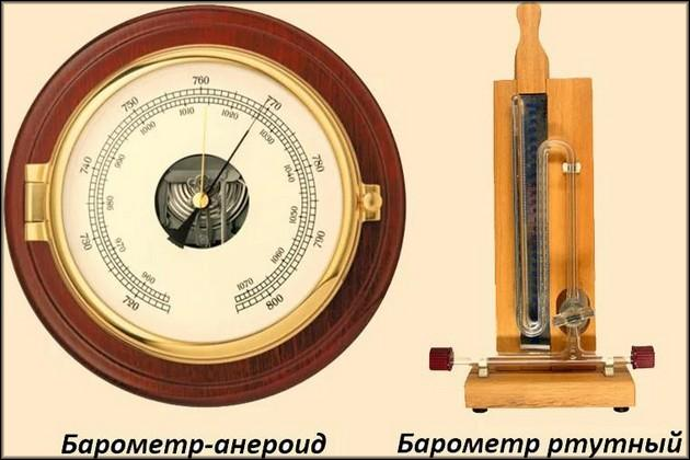 Виды барометров