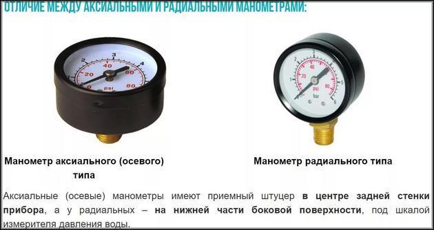 Отличия аксиального и радиального манометра