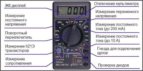Назначение и описание кнопок DT-830B