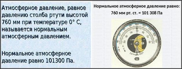 Стандарты измерения давления